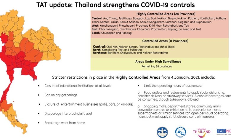 TAT Update Thailand Strengthens COVID 19 Controls