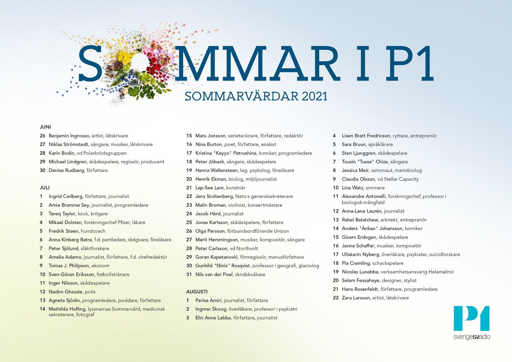 Sommarvardar2021